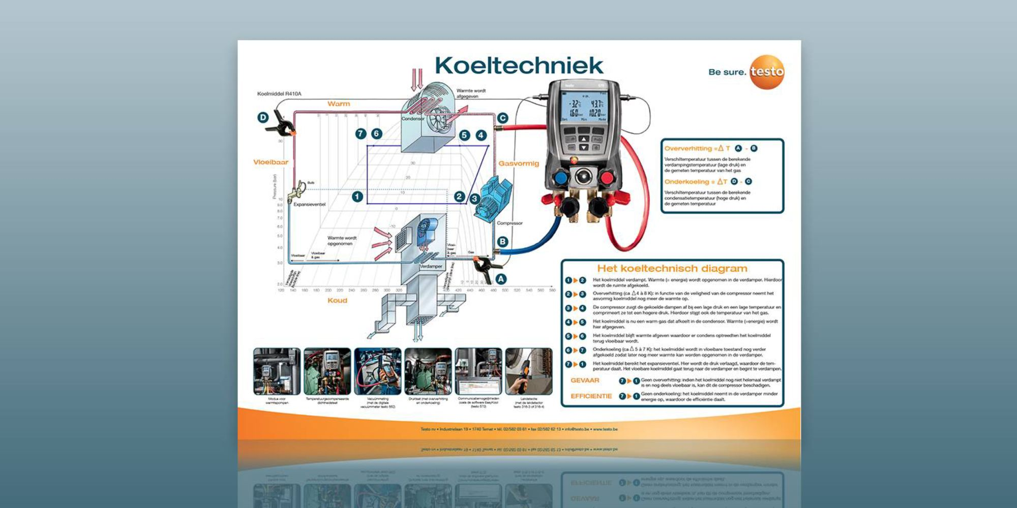 Download: koeltechniek poster