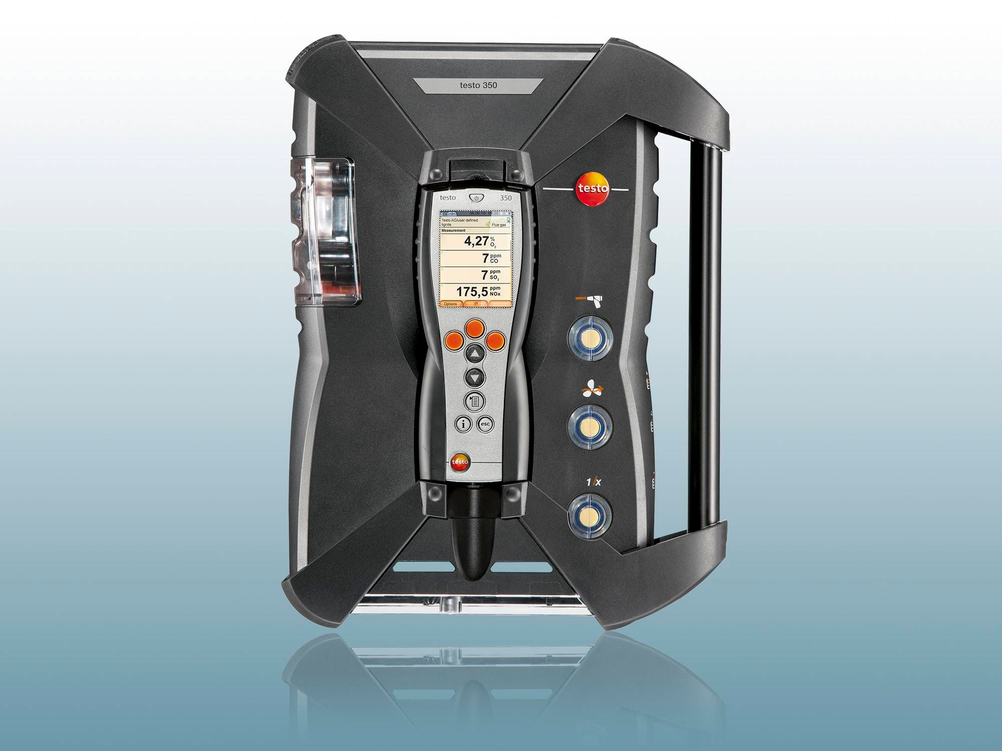 Gas analyzer industry