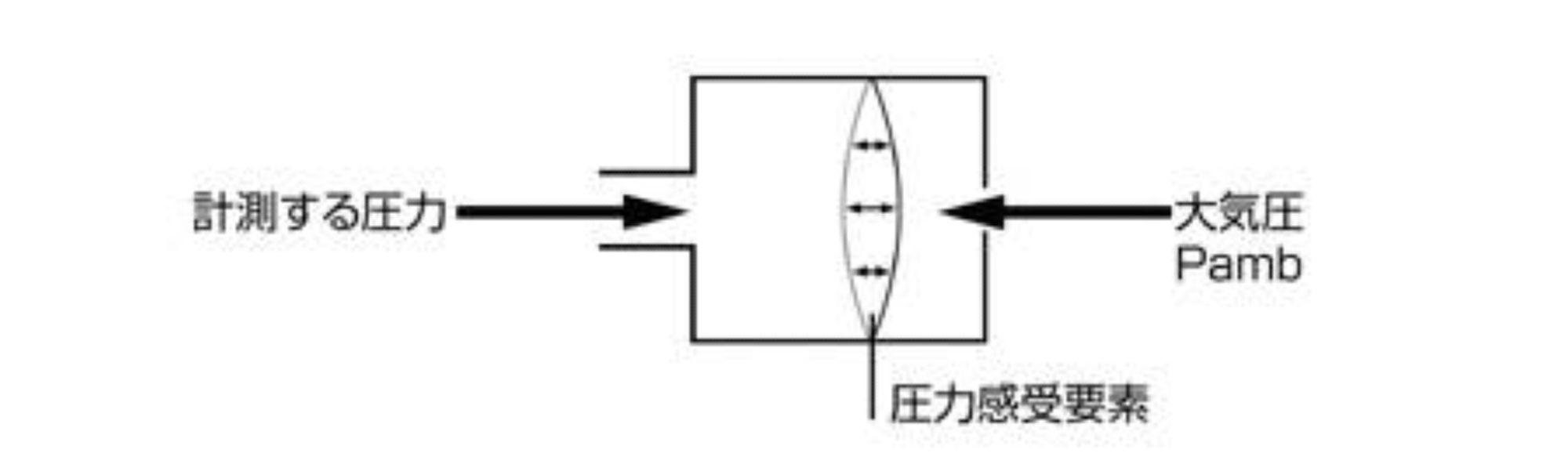 jp_differential_pressure_FAQ_3.jpg