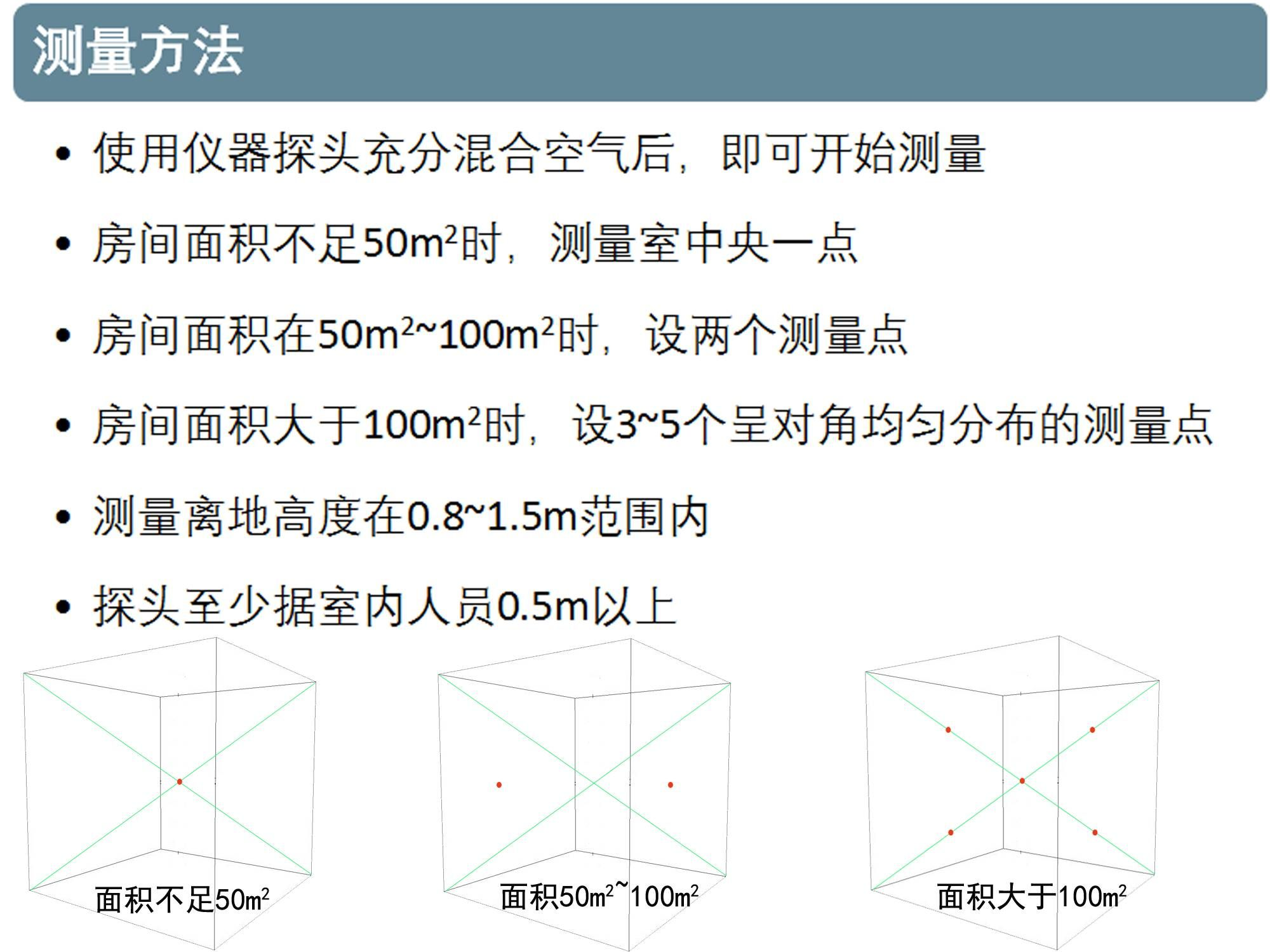 cn-20170928-applications-hvacr-indoor-air-quality04.png