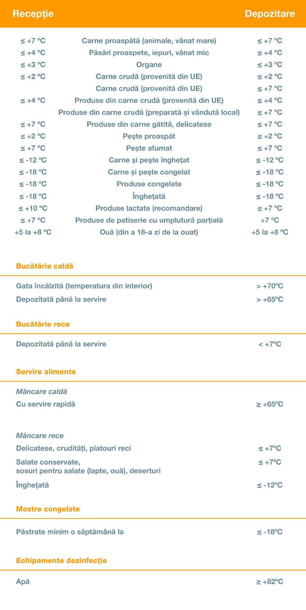 table_valori_limita.jpg