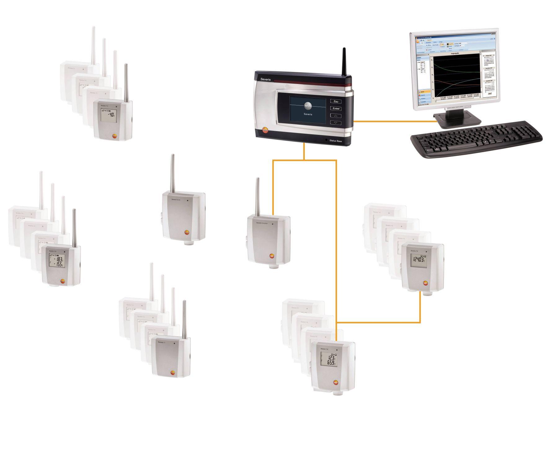 Imag-testoSaveris-equipo-esquema-04.jpg