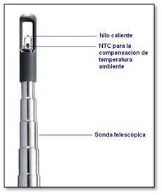 hilo_caliente_b.jpg