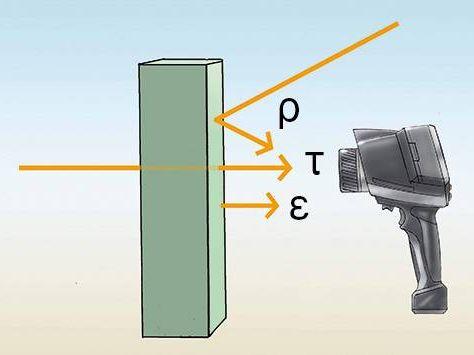 reflexion-emission-transmission-700px.jpg