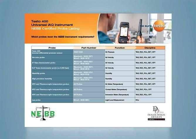 NEBB Compliance Guide