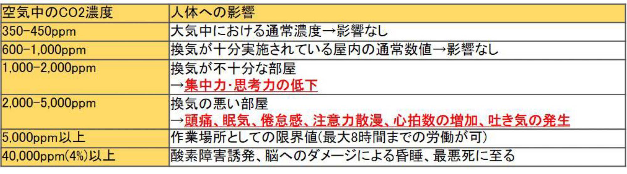 jp_testo-160IAQ_cloud_logger_doc2.jpg