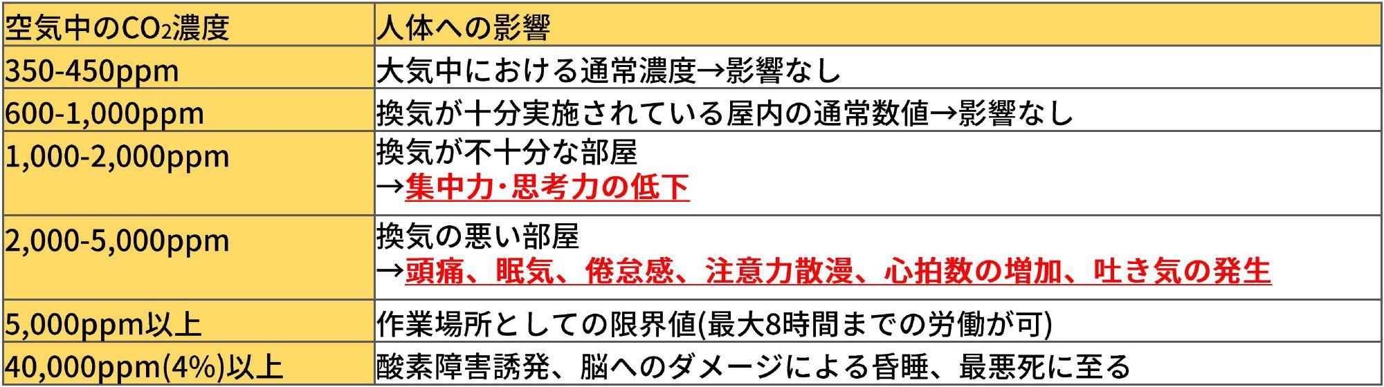 jp_testo-160IAQ_cloud_logger_doc2.png