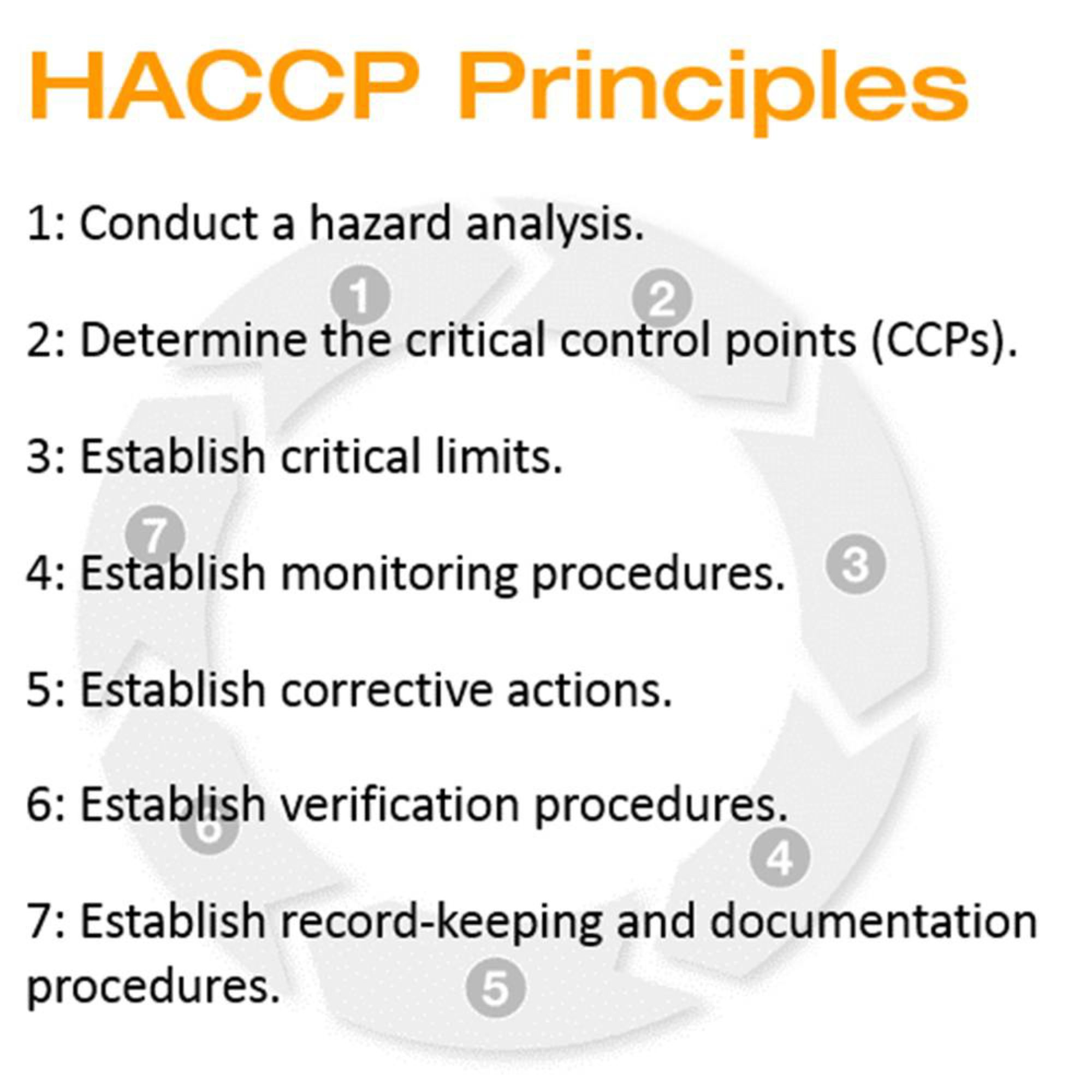 smarter-food-safety-blog-2-image-haccp-2.jpg