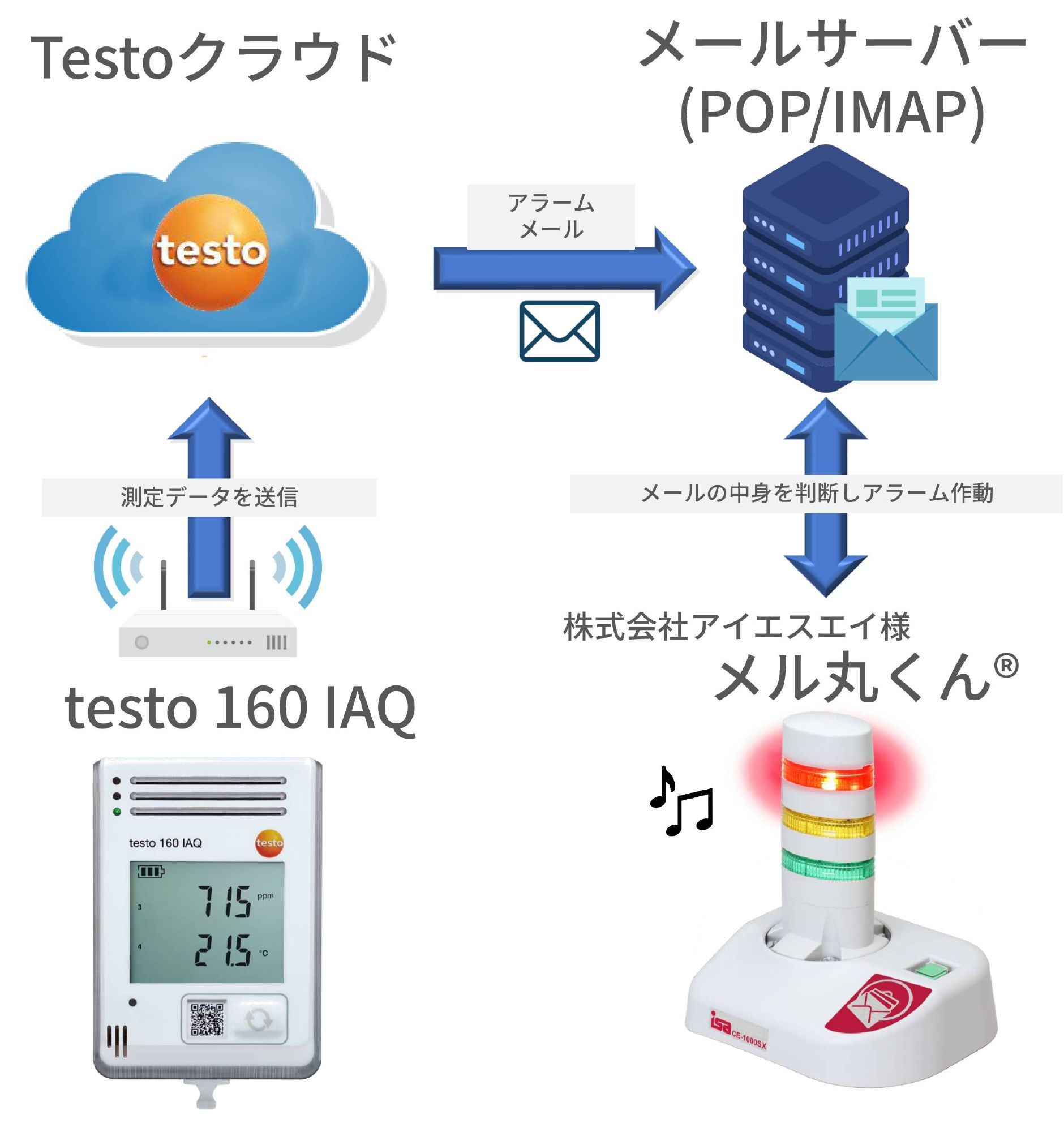 jp_mailmaru_with_testo-160IAQ .png