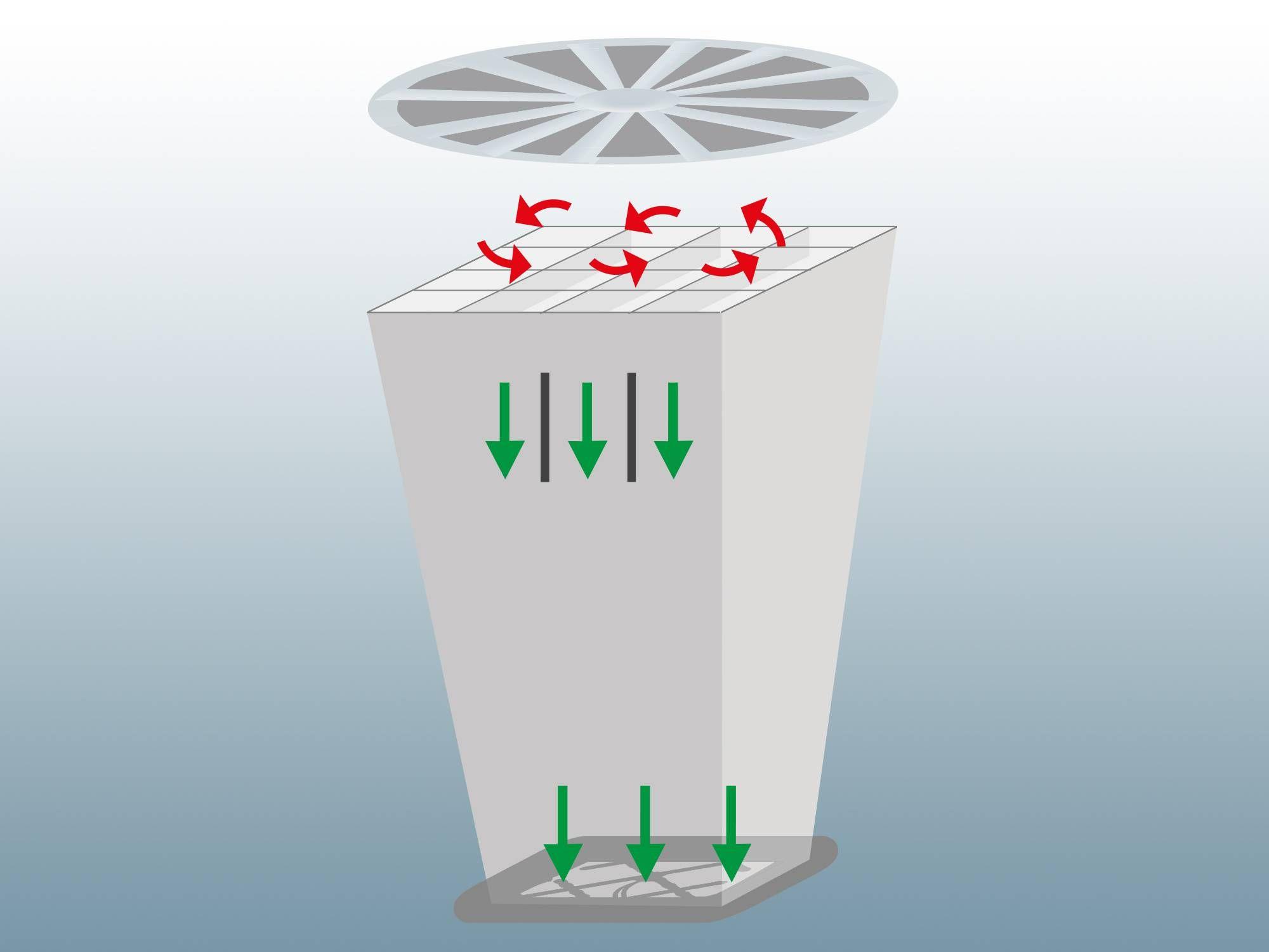 Измерение объемного расхода электронным балометром Testo