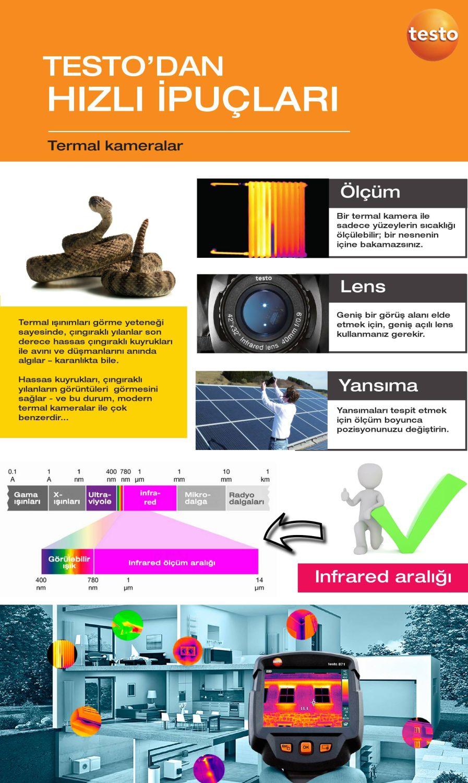 infografik-termal