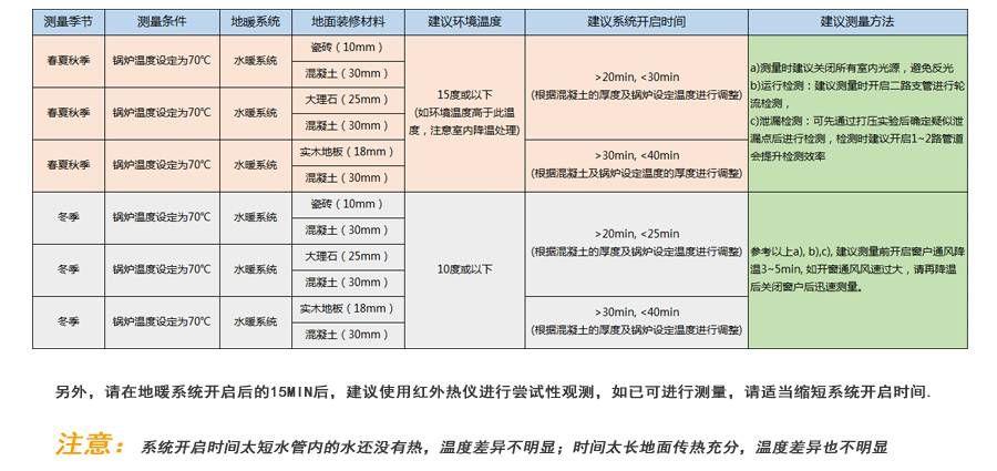 cn-hvacr-TI-IR-image-heating07-1.jpg