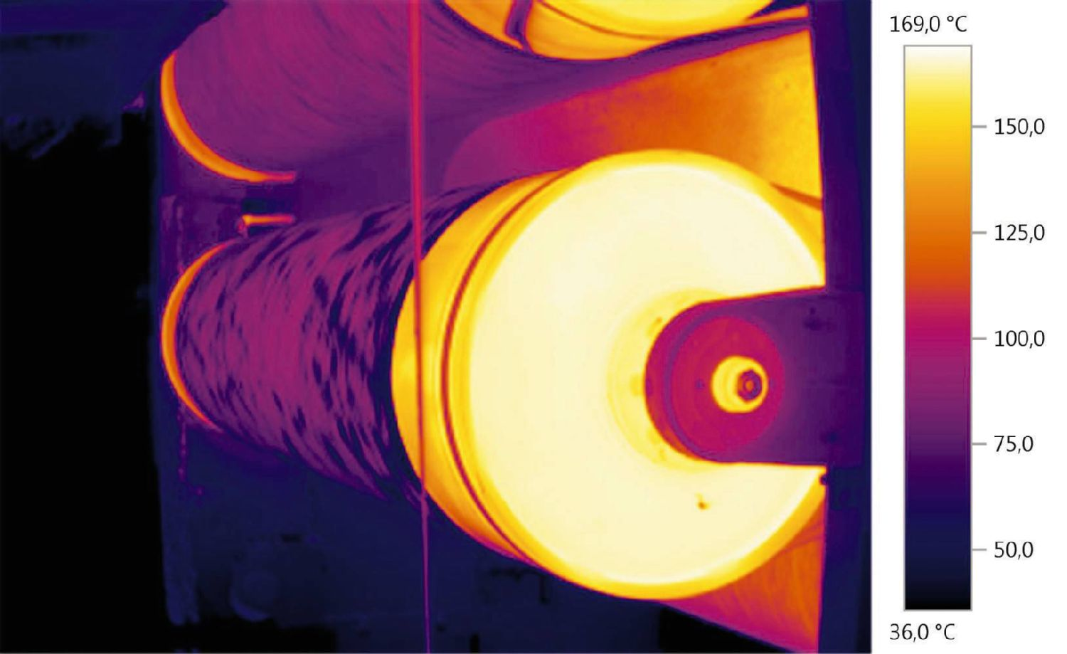 Thermal image process assurance