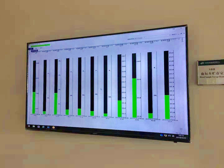 testo Saveris 温度监测系统数据直观显示保存状态