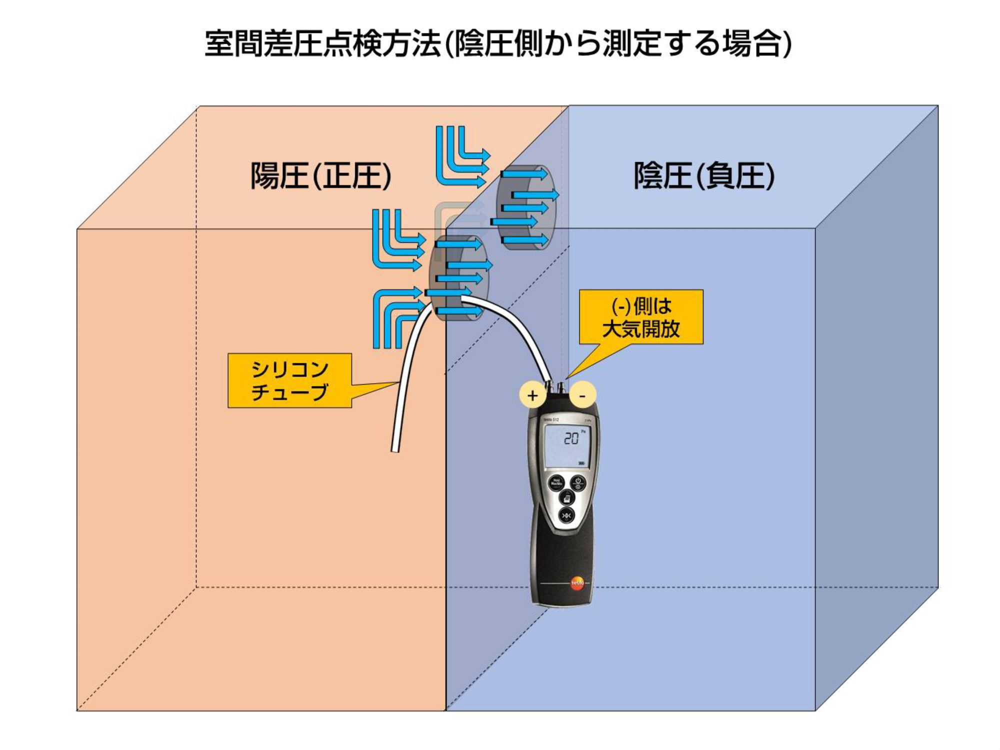 jp_differential_pressure_FAQ_4.png