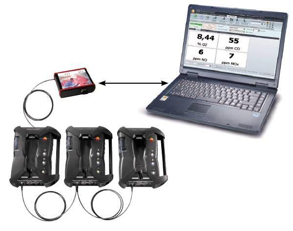 Testo-350-Multi-port-Testing.jpg