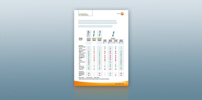 Comparazione strumenti per la misura del Ph