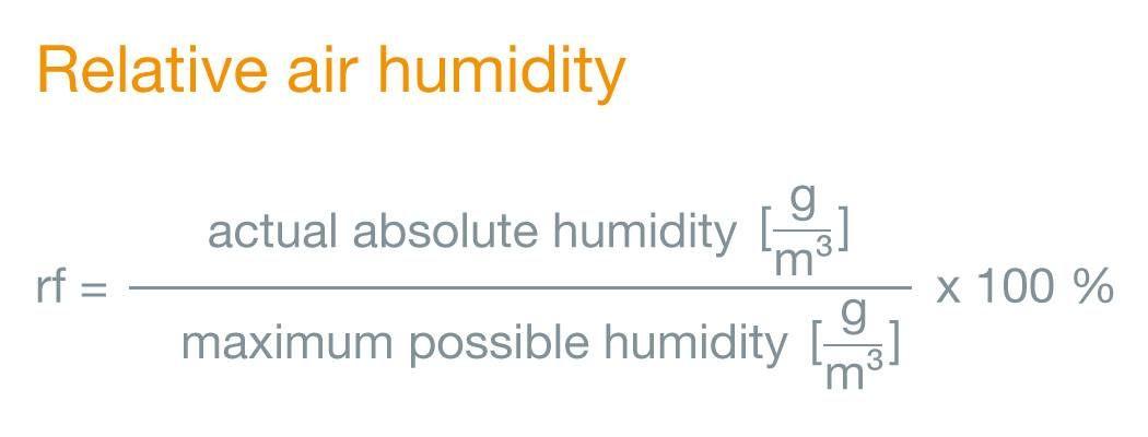 relative-humidity-1050x400px-EN.jpg