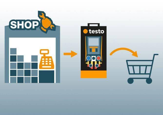Купите один из продуктов Testo, участвующих в акции