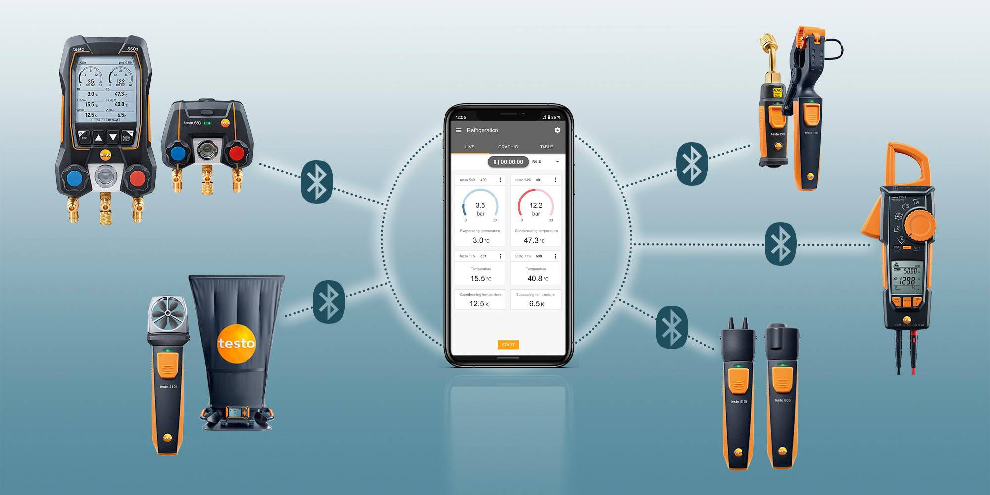testo Smart App. One App for all applications.