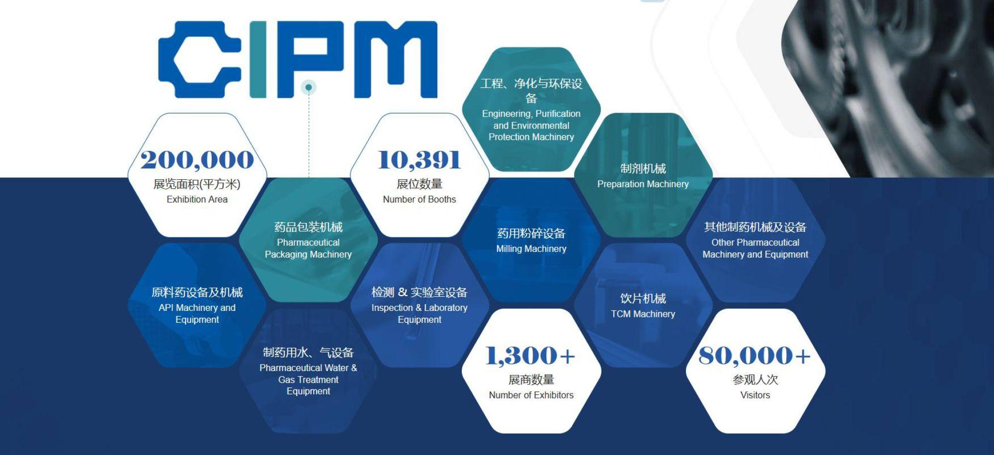 CN_202010030_pharma_localcontent_CIPM-2020-im02.jpg