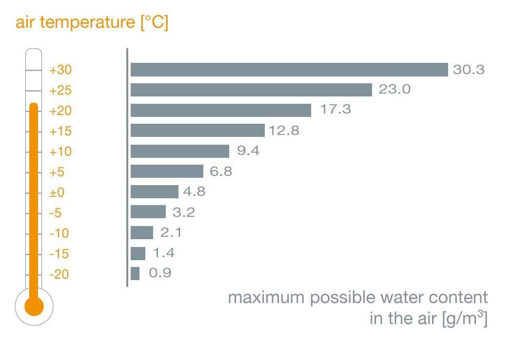 Temperature-Water-1050x700px-EN.jpg