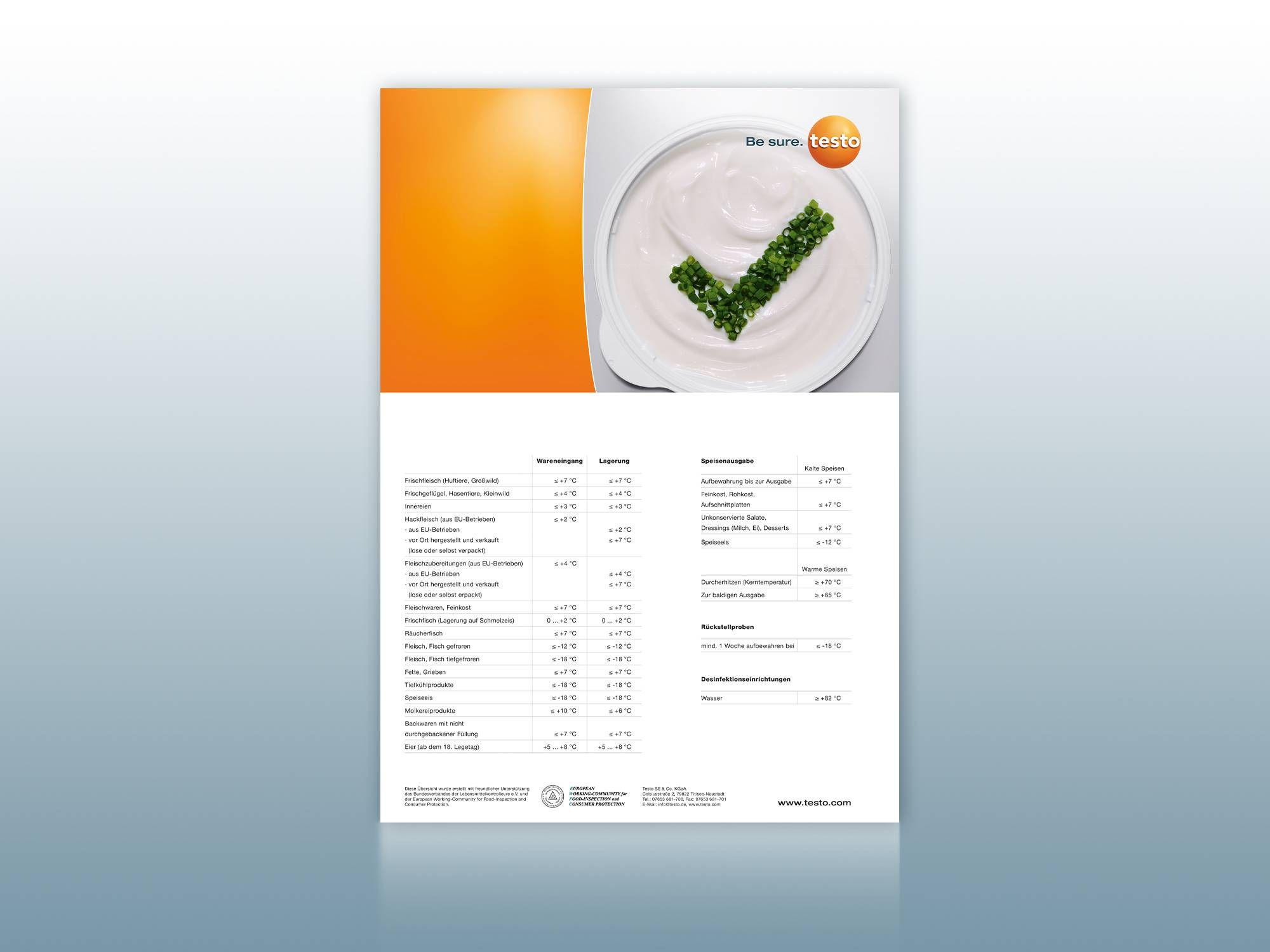 Alle HACCP Temperaturgrenzwerte auf einen übersichtlichen Poster