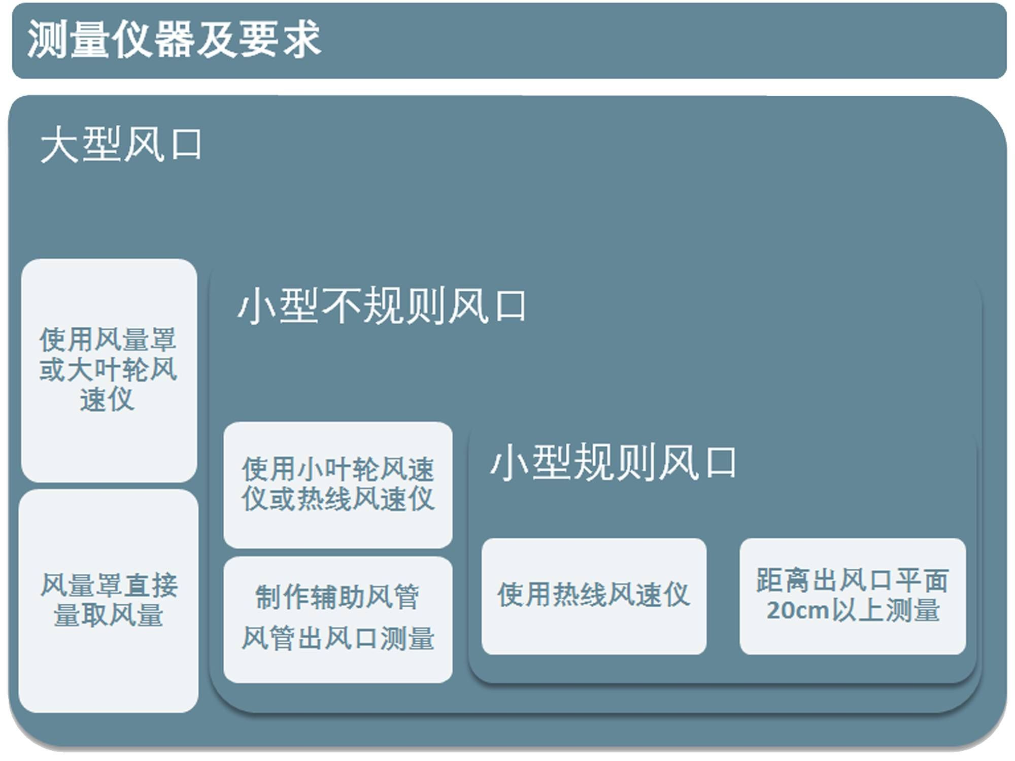 cn-20170928-applications-hvacr-indoor-air-quality05.png