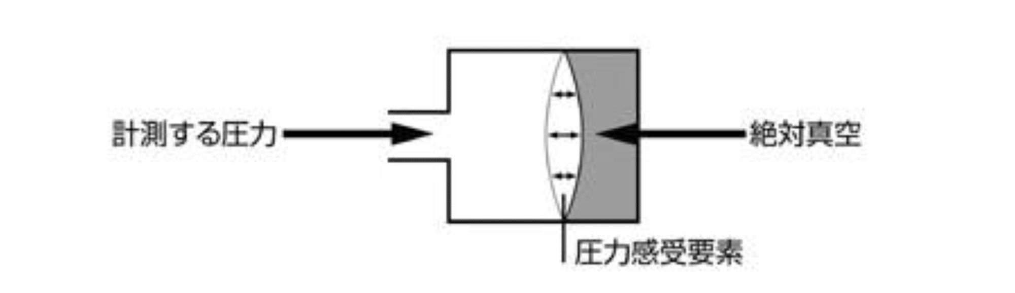 jp_differential_pressure_FAQ_1.jpg