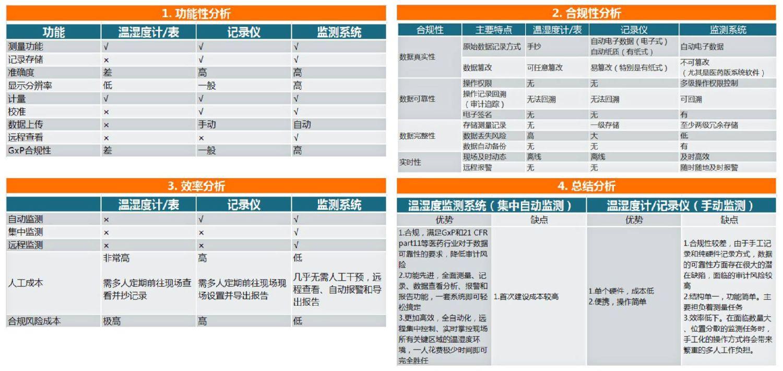 CN_20190423_pharma_local_content_Temperature-10.jpg
