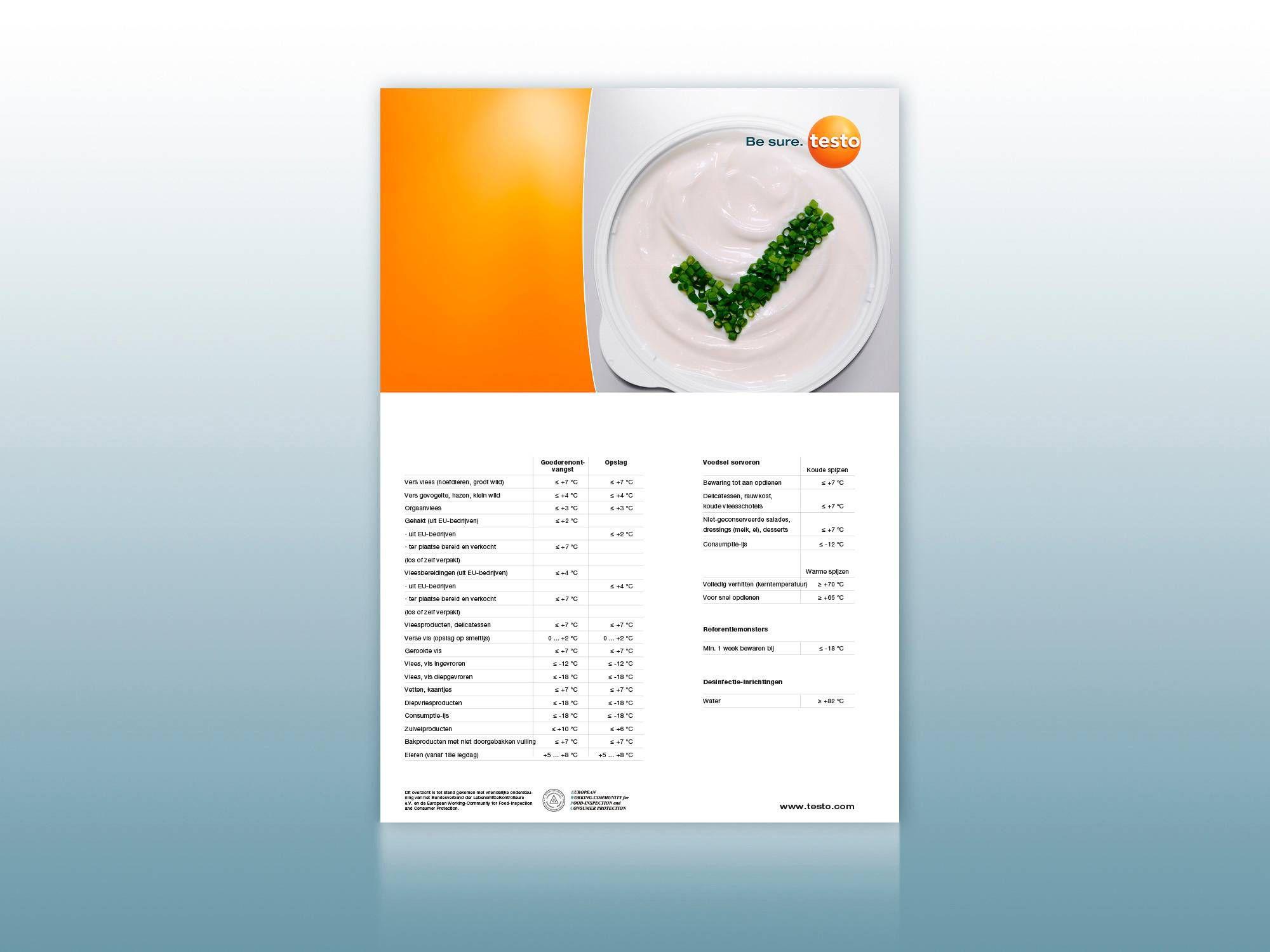 Alle HACCP temperatuurgrenswaarden op een overzichtelijke poster