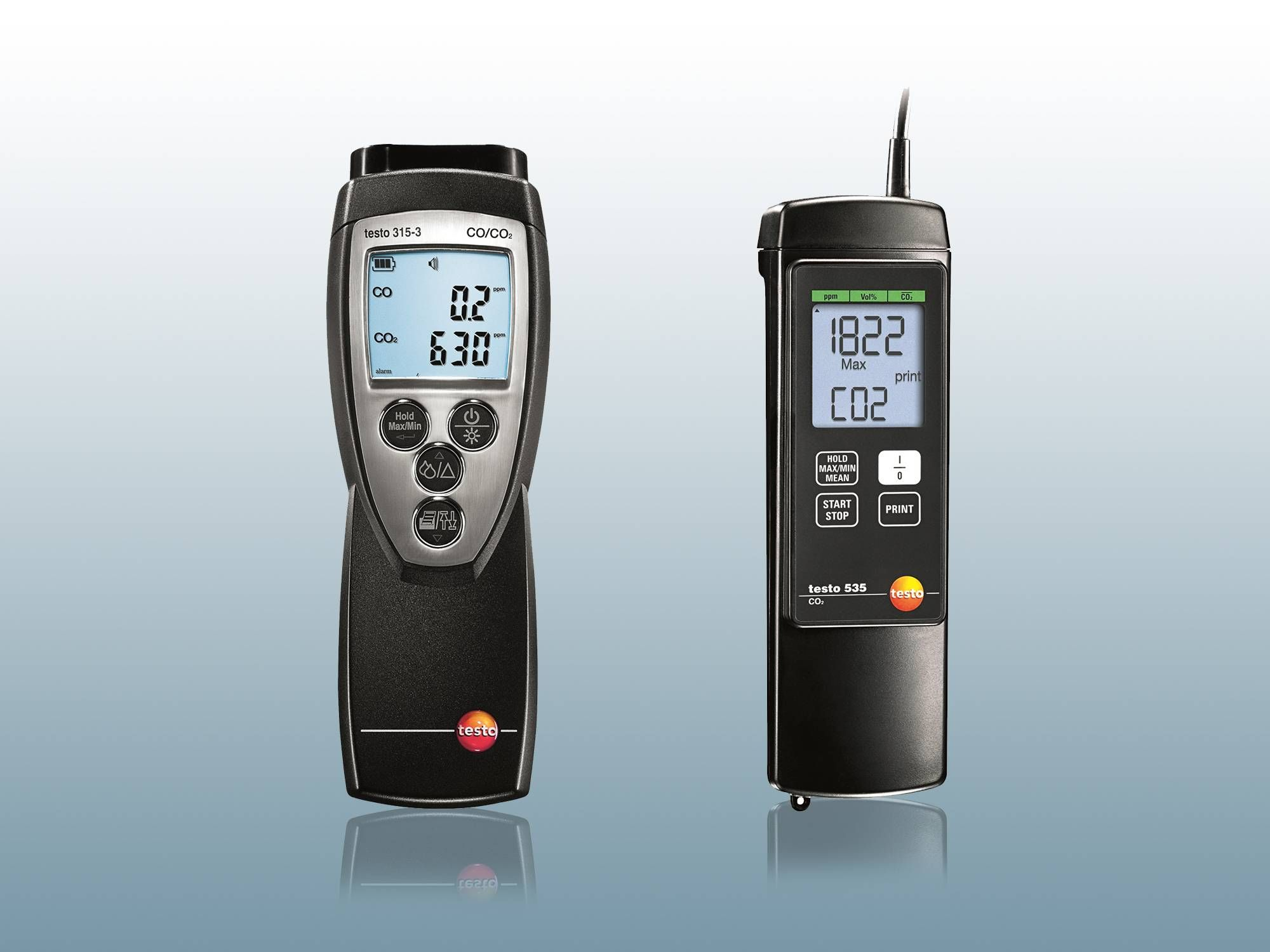 CO₂ measuring instruments