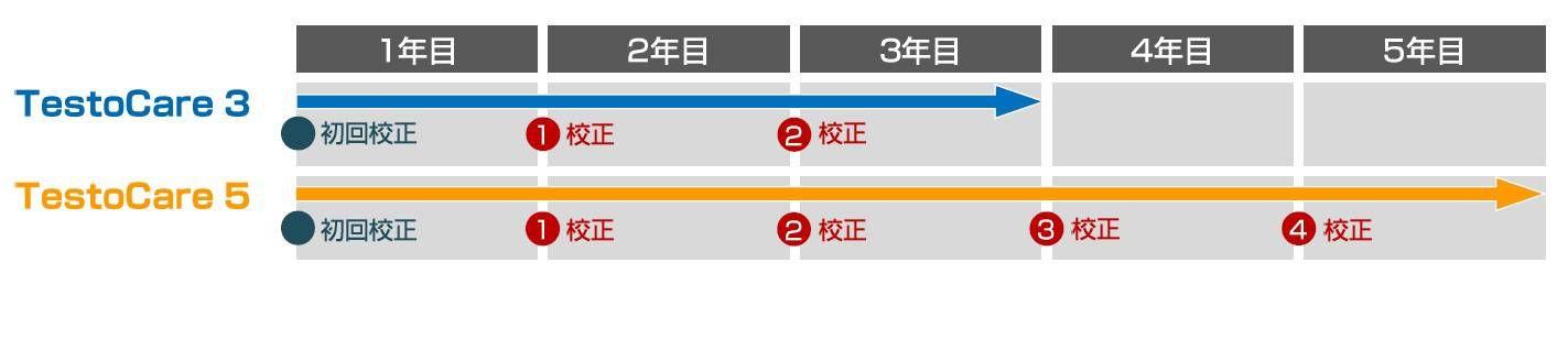 jp_testo_care1.jpg