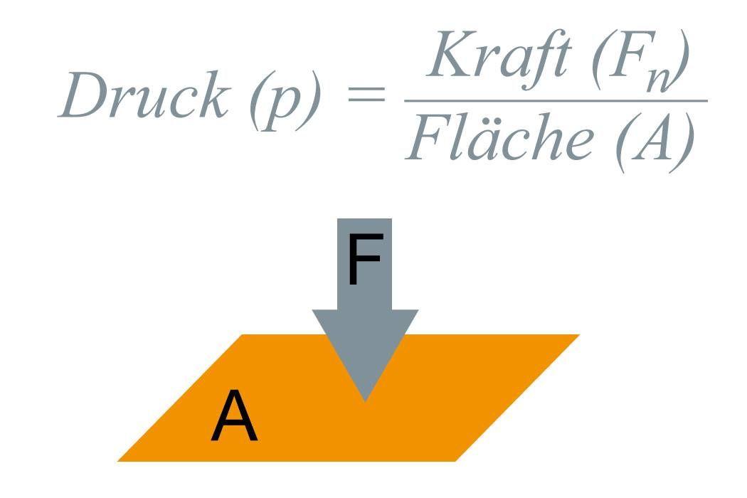 Pressure-Formula-1050x700px-DE.jpg
