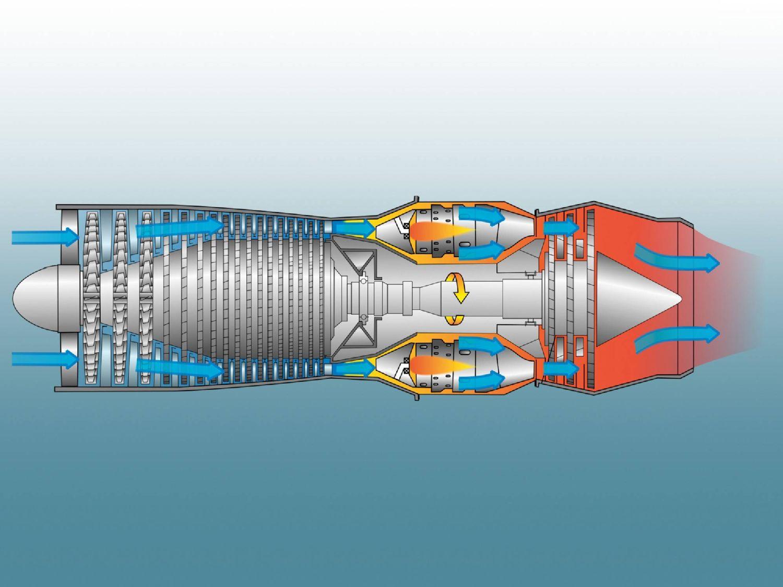 I componenti di una turbina