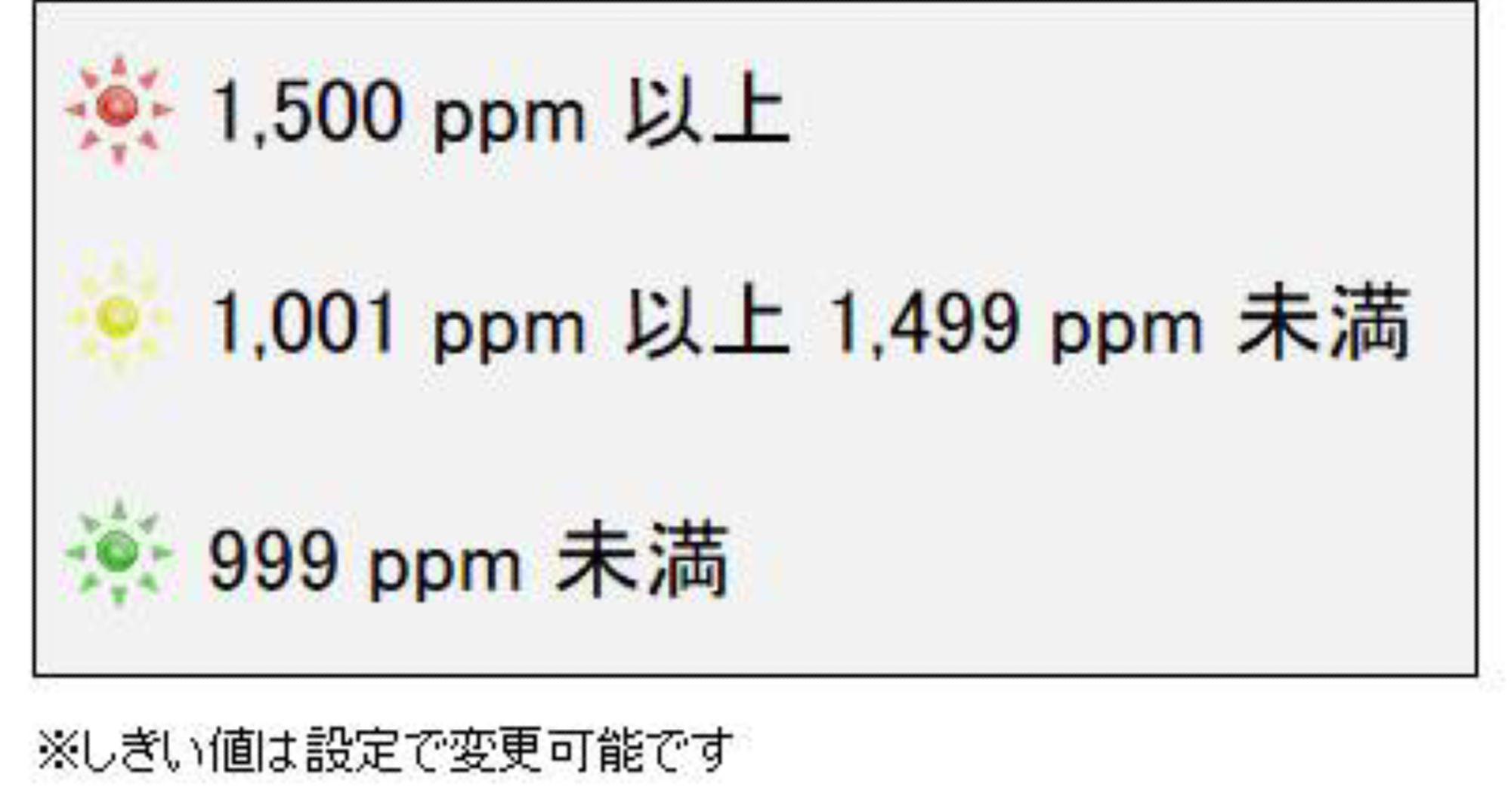 jp_testo-160IAQ_alarm2.jpg
