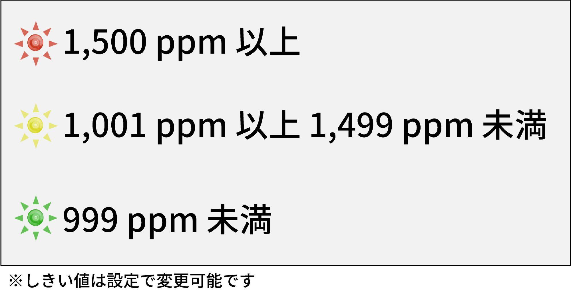 jp_testo-160IAQ_alarm2.png