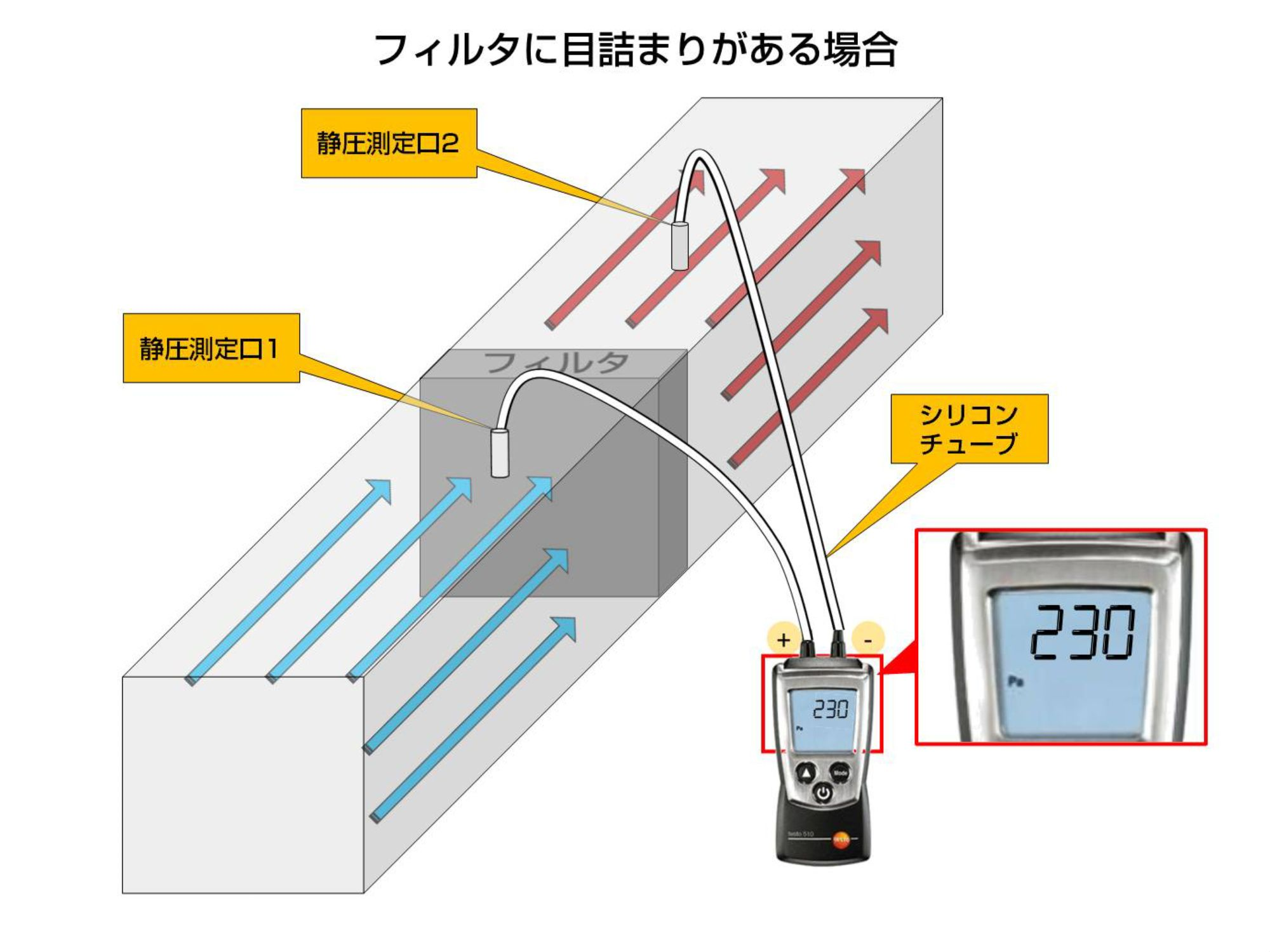 jp_differential_pressure_FAQ_6 (2).png
