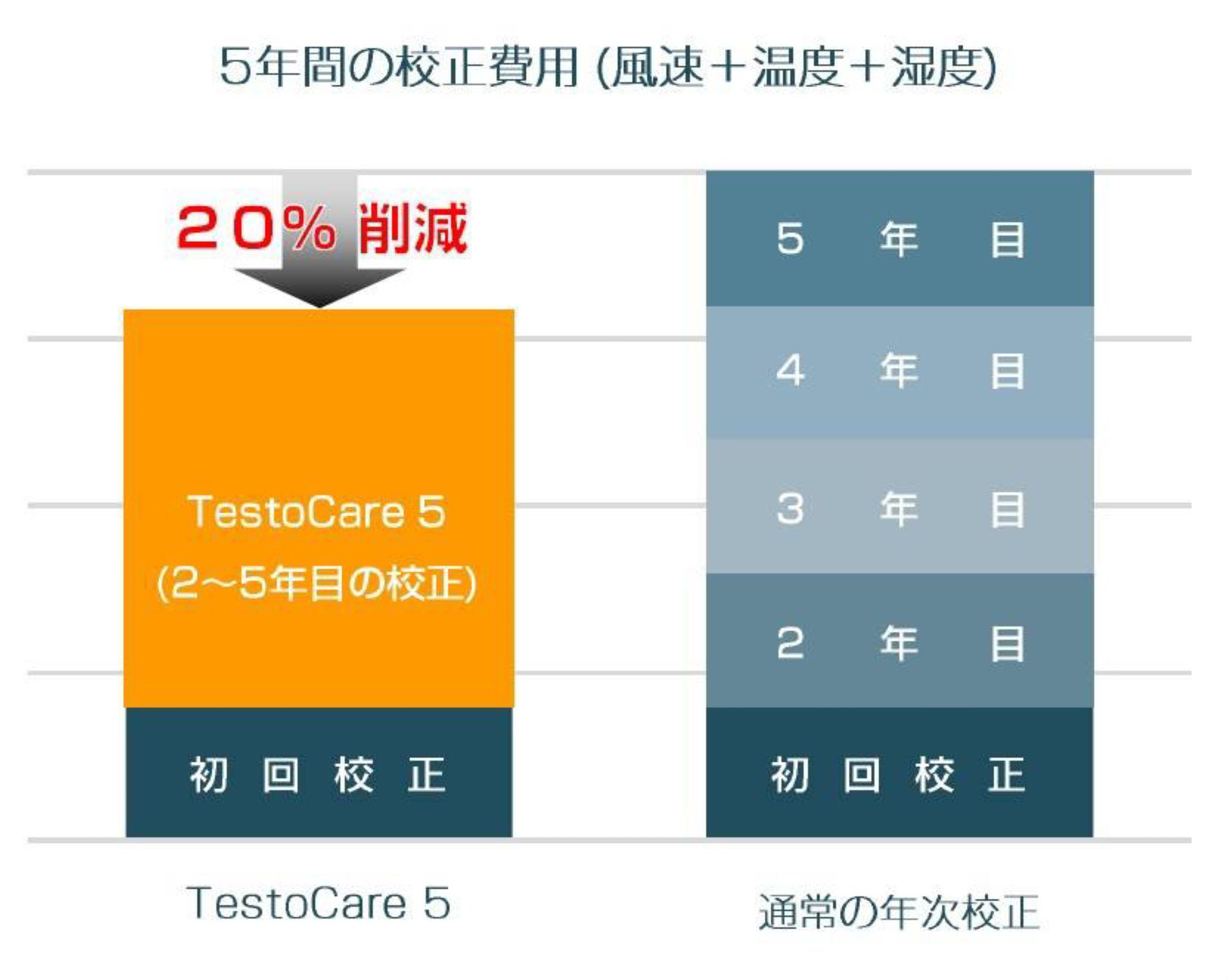 Jp_testo_care_new.jpg