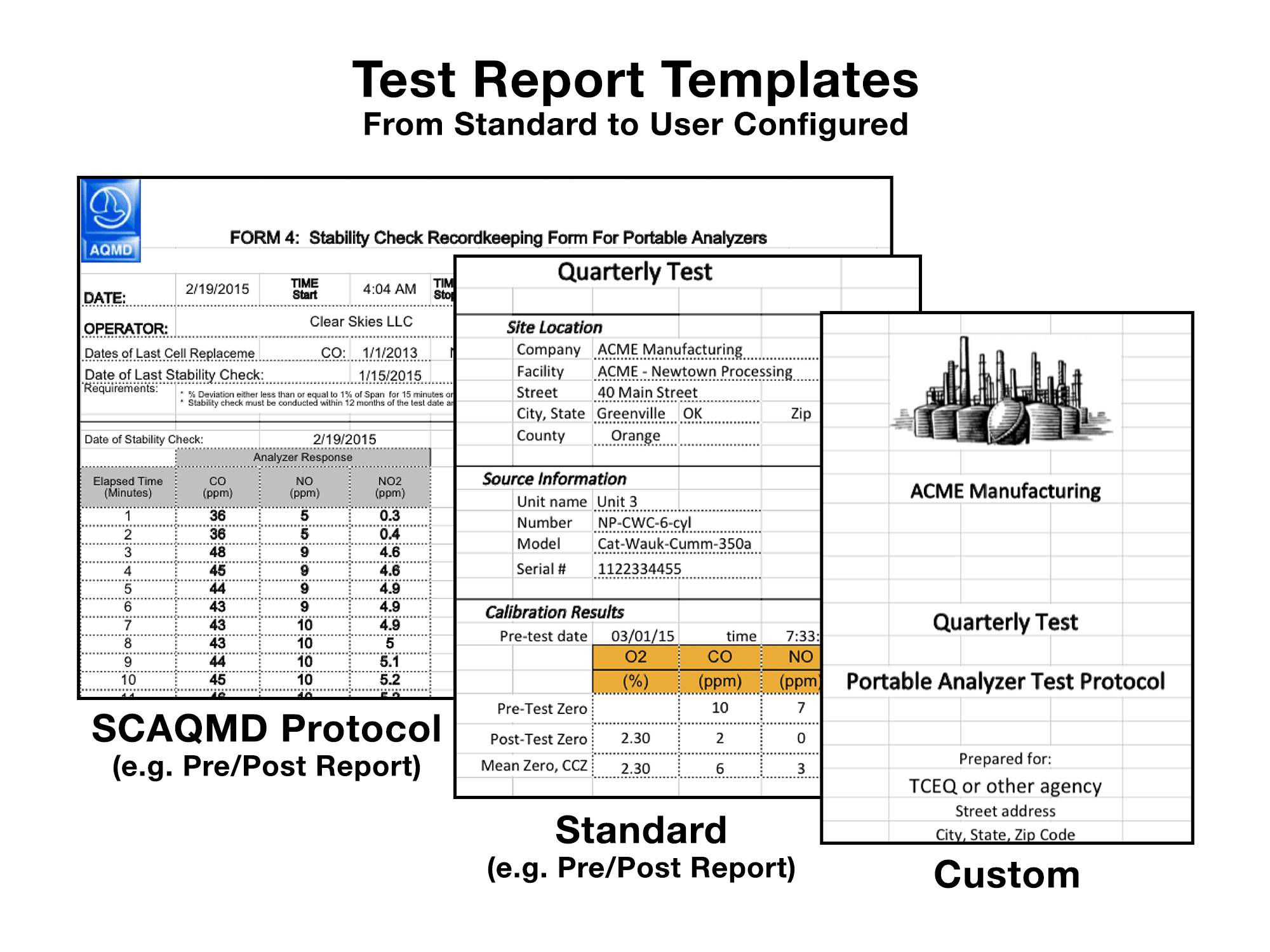 Test Report Templates - From Standard to User Configured