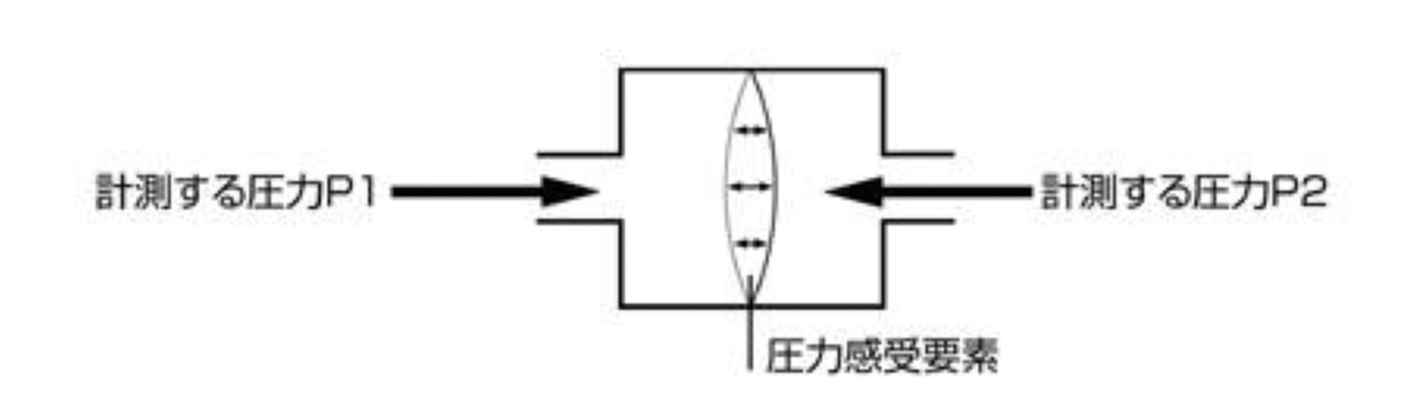 jp_differential_pressure_FAQ_2.jpg