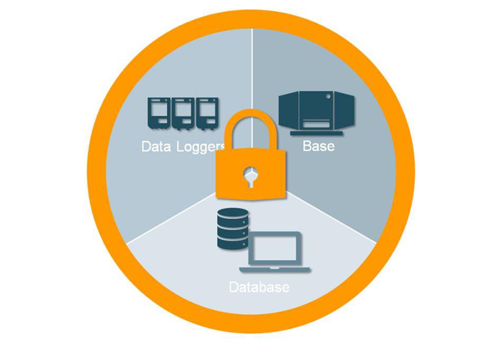 testo-solutions-monitoring-data-integrity-image.jpg