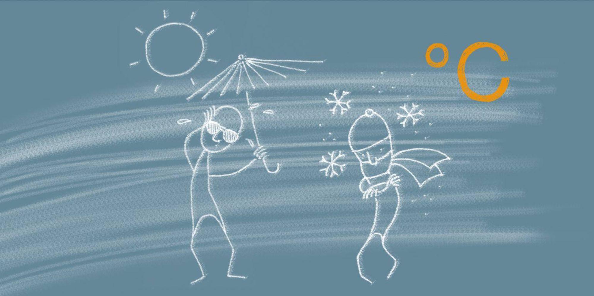 Illustration Temperatur °C