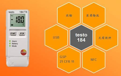 testo 184 USB型冷链温度记录仪,专为医药/疫苗冷链设计,精度达到±0.5℃,带有40000组数据内存。可在冷藏2-8℃环境持续工作1年,甚至在冷冻环境:即-80℃的长期工作记录。记录仪符合 GxP 和 FDA 21 CFR Part 11 的要求,记录仪已通过 WHO 许可,获得 EN 12830 和 HACCP 认证。