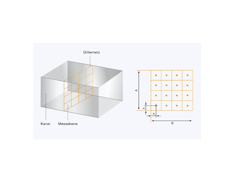 grafik-trivialverfahren.jpg