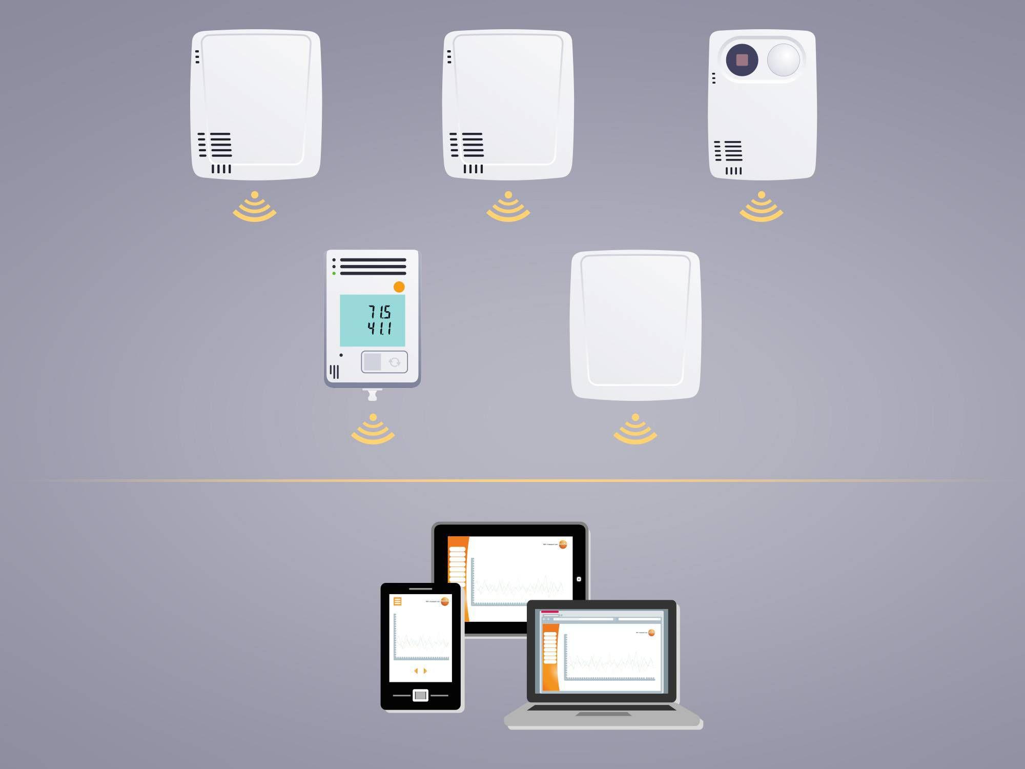 Sistema de monitorización testo 160