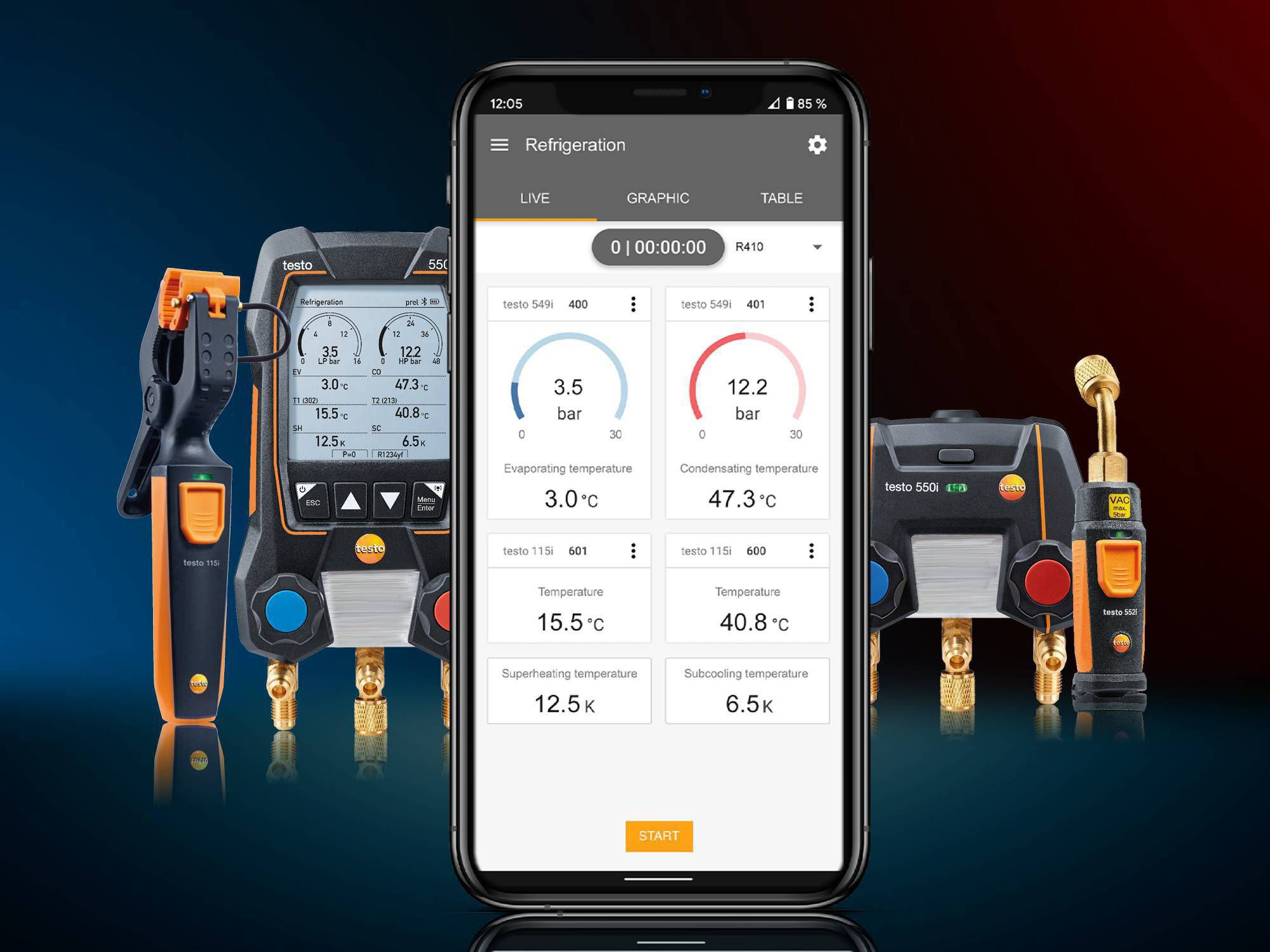 One for all. The testo Smart App.