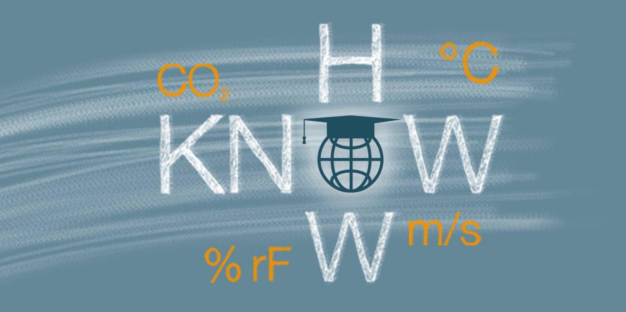 Physikalische Messgrößen Wissen