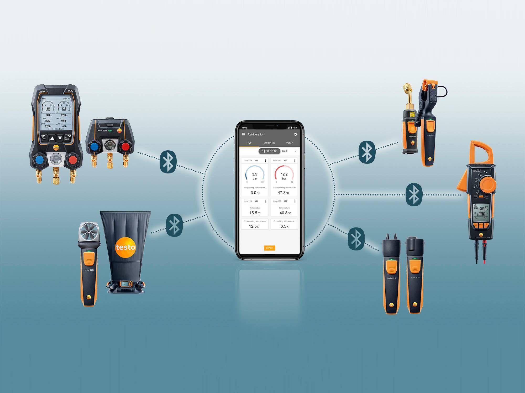Imag-PT-testo-smart-App-2000x1500.jpg