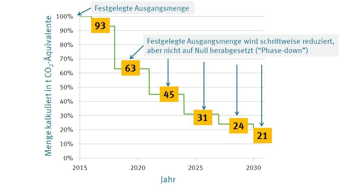 Grafik-EU